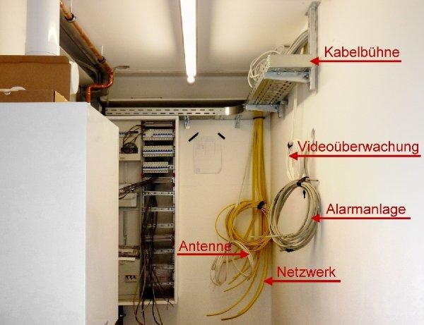 Elektroinstallation Bürogebäude